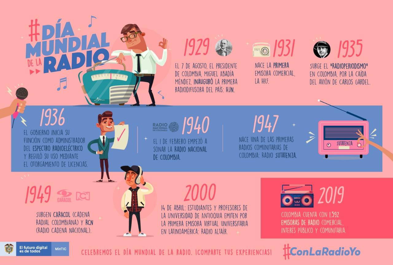 MinTIC conmemora los 90 años de la radio en Colombia por medio de una estampilla